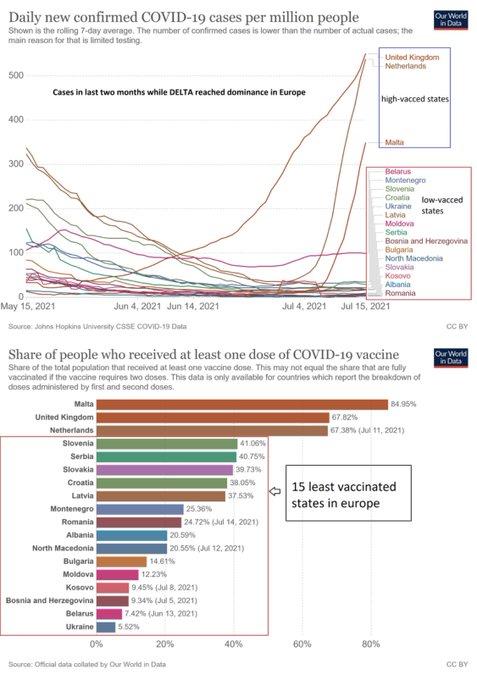 Парадокс вакцинации: вспышки заражений в европейских государствах-лидерах по прививкам против  КОВИД-19