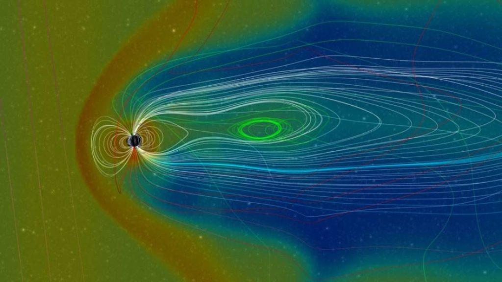 Северный магнитный полюс находится в бегах