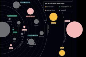Путеводитель по самым большим секретам Солнечной системы